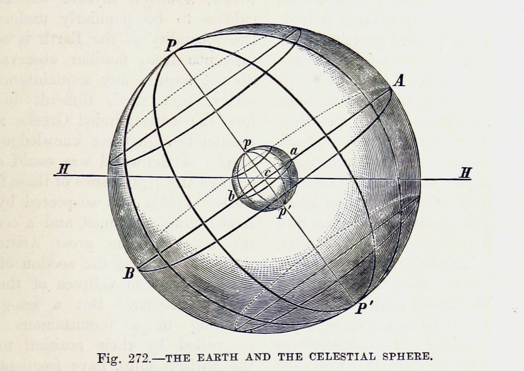 image from Celestial Coordinates
